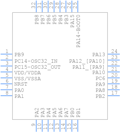 Symbol for STM32G070KBT6
